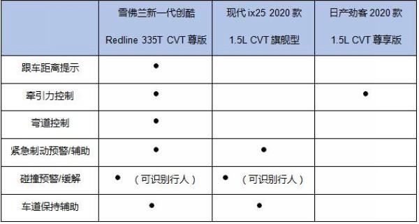 表格4.jpg